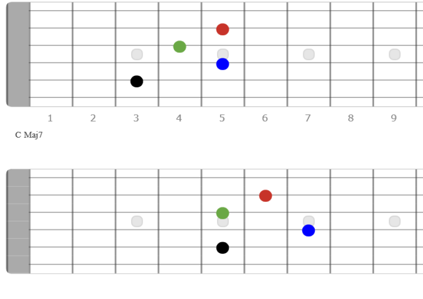 Example of Online Chord Charts